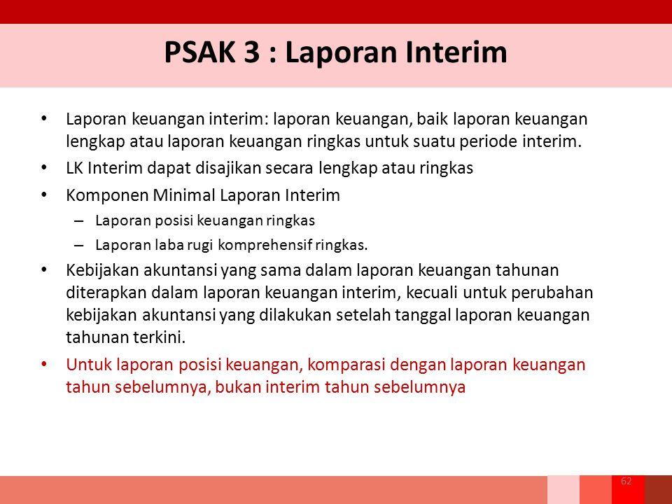 PSAK 3 : Laporan Interim Laporan keuangan interim: laporan keuangan, baik laporan keuangan lengkap atau laporan keuangan ringkas untuk suatu periode i