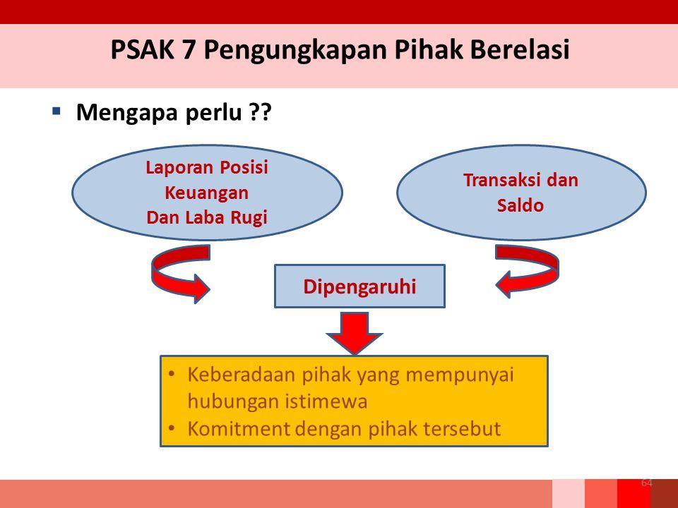 PSAK 7 Pengungkapan Pihak Berelasi  Mengapa perlu ?? 64 Laporan Posisi Keuangan Dan Laba Rugi Transaksi dan Saldo Dipengaruhi Keberadaan pihak yang m