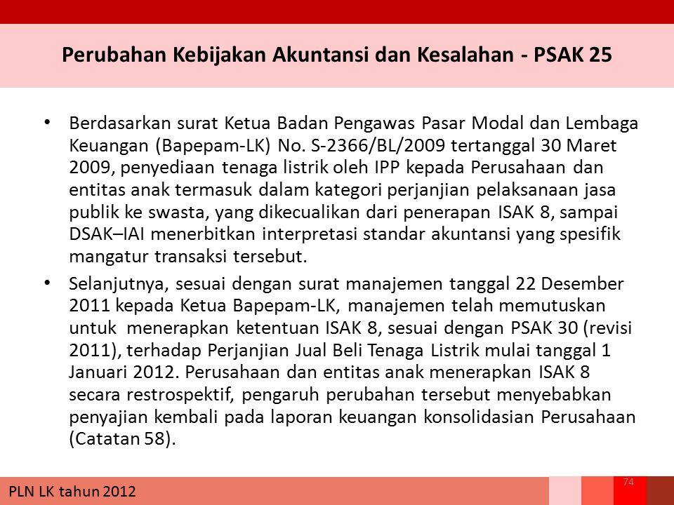 Perubahan Kebijakan Akuntansi dan Kesalahan - PSAK 25 Berdasarkan surat Ketua Badan Pengawas Pasar Modal dan Lembaga Keuangan (Bapepam-LK) No. S-2366/