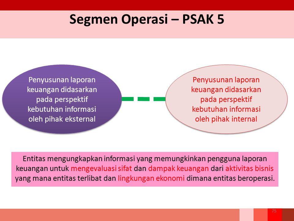 Segmen Operasi – PSAK 5 75 Entitas mengungkapkan informasi yang memungkinkan pengguna laporan keuangan untuk mengevaluasi sifat dan dampak keuangan da