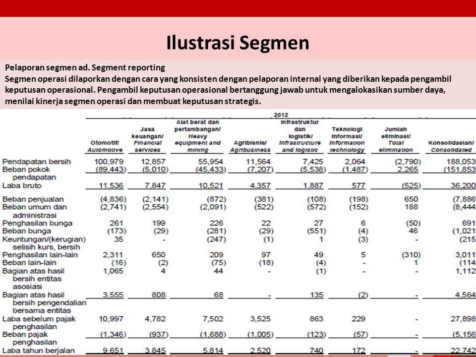 Ilustrasi Segmen 77 Pelaporan segmen ad. Segment reporting Segmen operasi dilaporkan dengan cara yang konsisten dengan pelaporan internal yang diberik