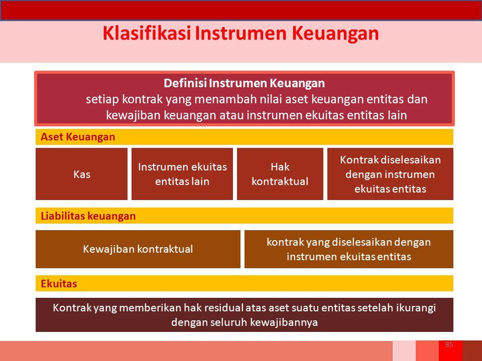 Klasifikasi Instrumen Keuangan 85 Definisi Instrumen Keuangan setiap kontrak yang menambah nilai aset keuangan entitas dan kewajiban keuangan atau ins