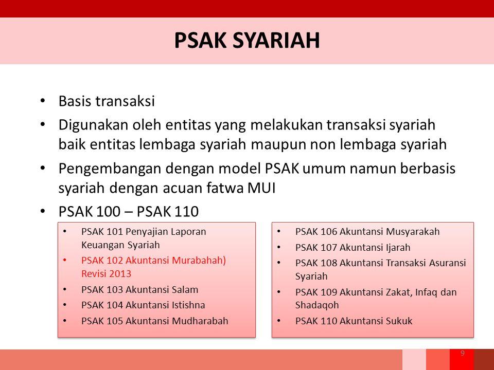 PSAK SYARIAH Basis transaksi Digunakan oleh entitas yang melakukan transaksi syariah baik entitas lembaga syariah maupun non lembaga syariah Pengemban