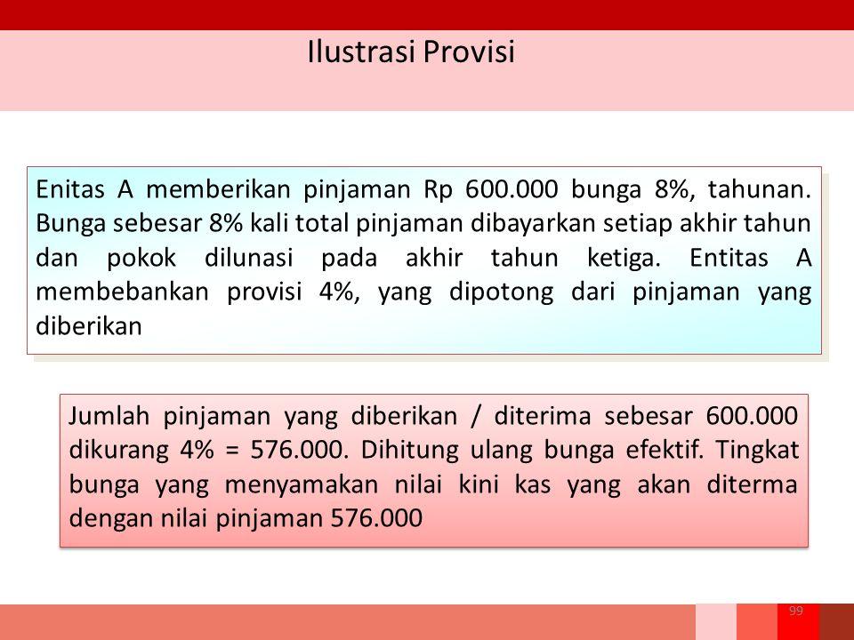 Ilustrasi Provisi 99 Enitas A memberikan pinjaman Rp 600.000 bunga 8%, tahunan. Bunga sebesar 8% kali total pinjaman dibayarkan setiap akhir tahun dan