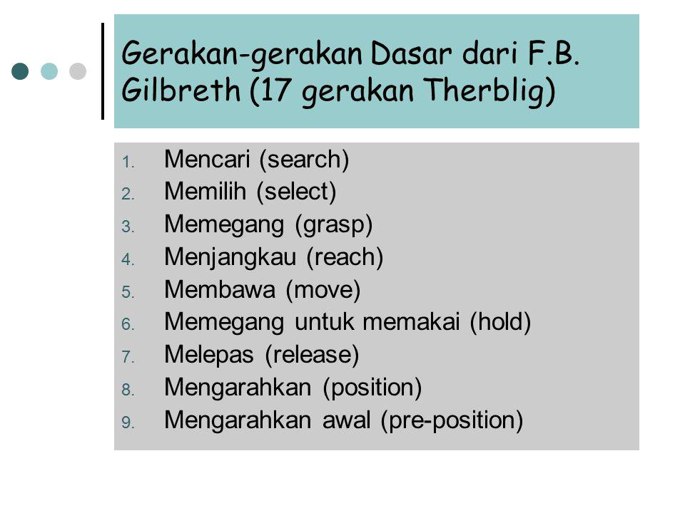 Gerakan-gerakan Dasar dari F.B. Gilbreth (17 gerakan Therblig) 1. Mencari (search) 2. Memilih (select) 3. Memegang (grasp) 4. Menjangkau (reach) 5. Me
