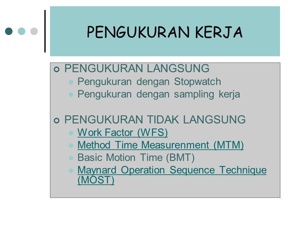 PENGUKURAN LANGSUNG Pengukuran dengan Stopwatch Pengukuran dengan sampling kerja PENGUKURAN TIDAK LANGSUNG Work Factor (WFS) Method Time Measurenment