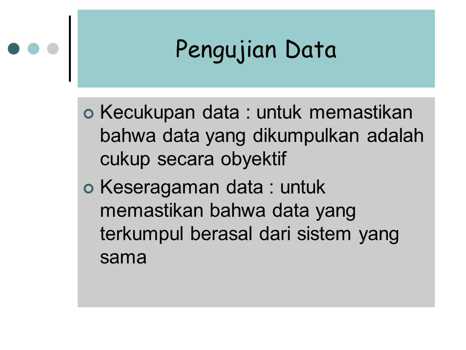 Kecukupan data : untuk memastikan bahwa data yang dikumpulkan adalah cukup secara obyektif Keseragaman data : untuk memastikan bahwa data yang terkump