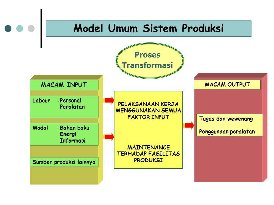 Teknik Tata Cara Kerja Merupakan ilmu yang terdiri dari teknik-teknik dan prinsip-prinsip untuk mendapatkan rancangan (desain) lebih baik dari sistem kerja.