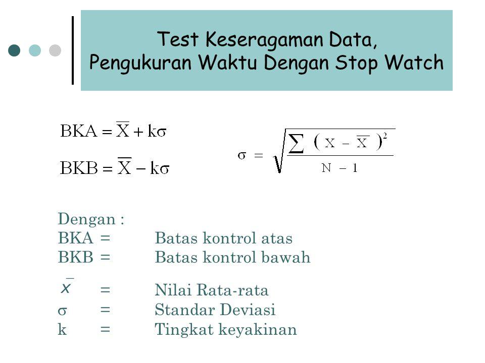 Test Keseragaman Data, Pengukuran Waktu Dengan Stop Watch Dengan : BKA= Batas kontrol atas BKB = Batas kontrol bawah = Nilai Rata-rata  = Standar Dev