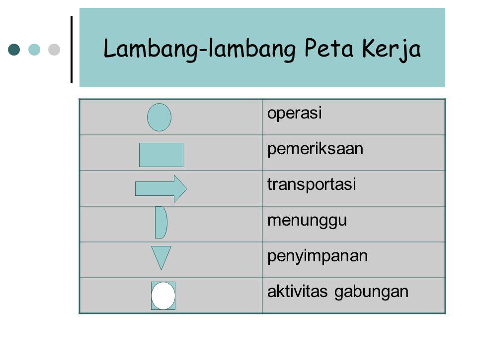 Lambang-lambang Peta Kerja operasi pemeriksaan transportasi menunggu penyimpanan aktivitas gabungan