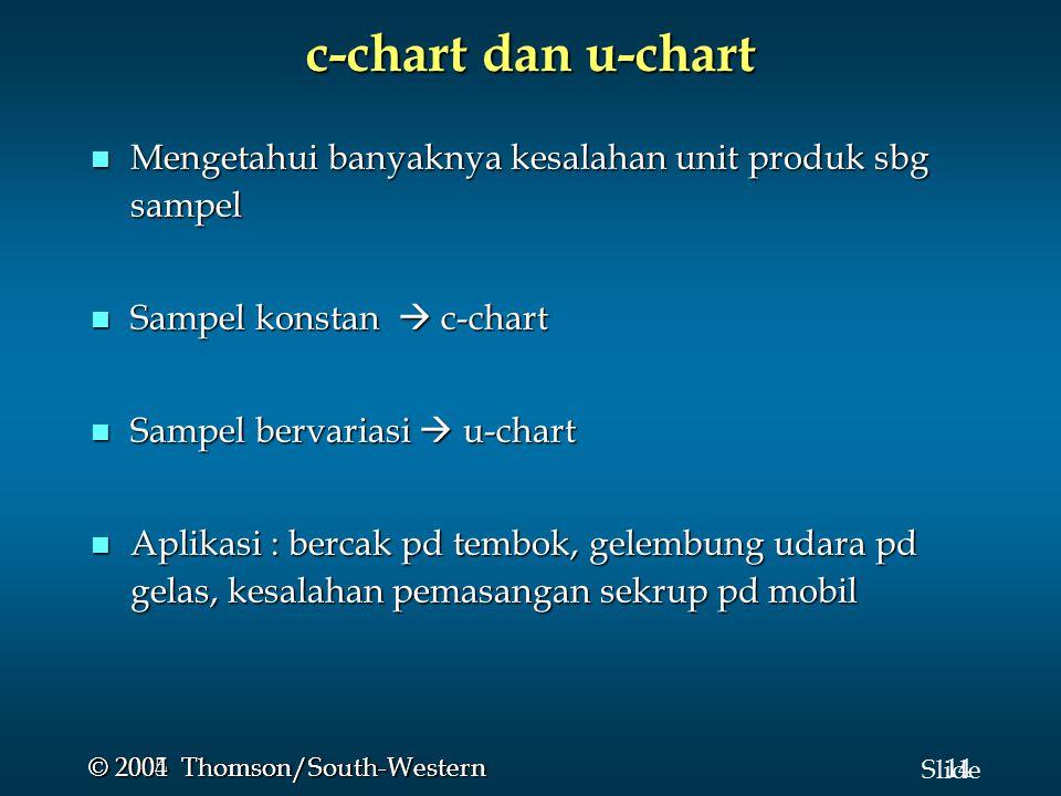 14 Slide © 2005 Thomson/South-Western © 2004 Thomson/South-Western c-chart dan u-chart Mengetahui banyaknya kesalahan unit produk sbg sampel Mengetahu