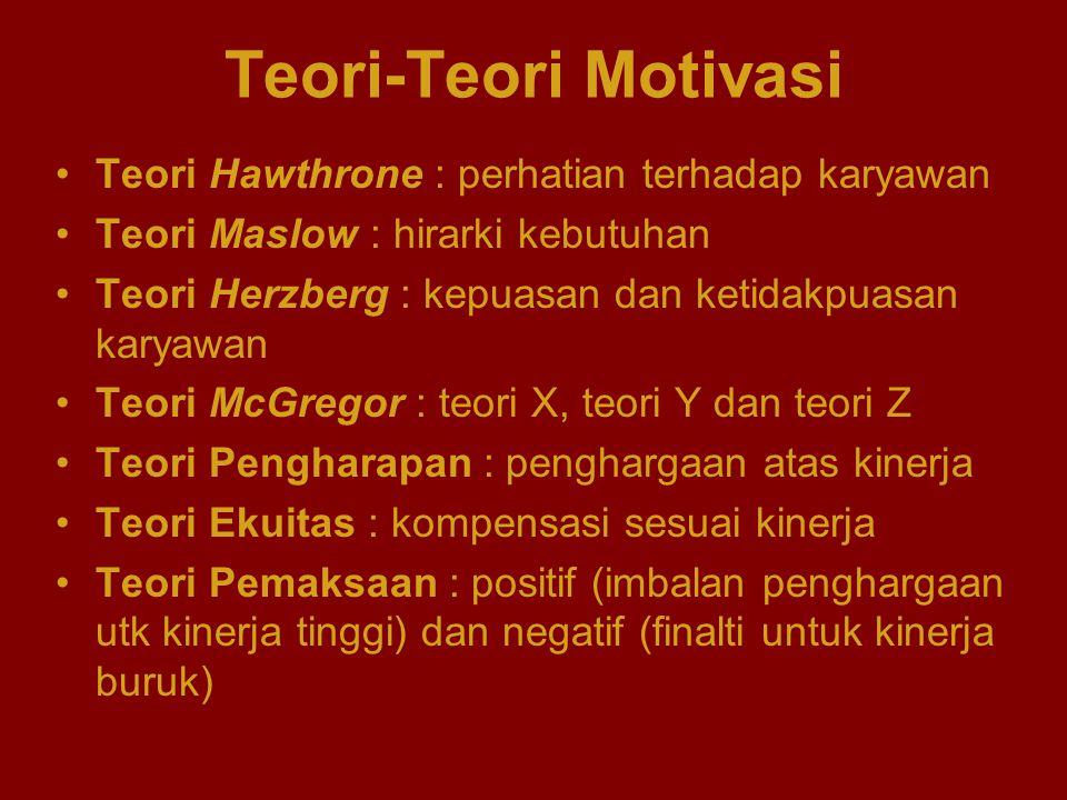 Teori Hawthrone : perhatian terhadap karyawan Teori Maslow : hirarki kebutuhan Teori Herzberg : kepuasan dan ketidakpuasan karyawan Teori McGregor : teori X, teori Y dan teori Z Teori Pengharapan : penghargaan atas kinerja Teori Ekuitas : kompensasi sesuai kinerja Teori Pemaksaan : positif (imbalan penghargaan utk kinerja tinggi) dan negatif (finalti untuk kinerja buruk) Teori-Teori Motivasi