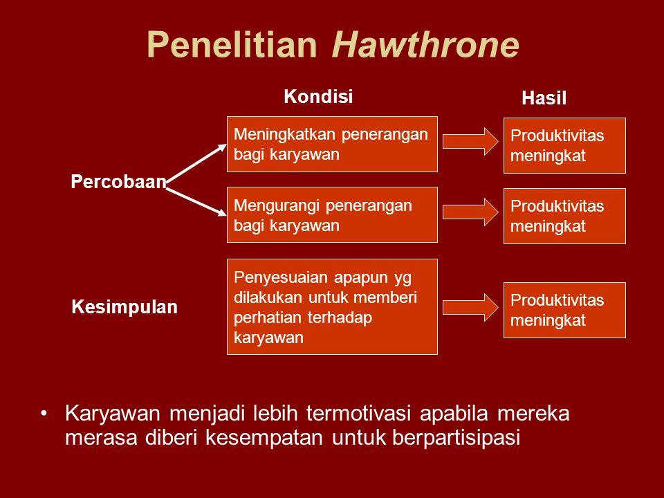 Penelitian Hawthrone Karyawan menjadi lebih termotivasi apabila mereka merasa diberi kesempatan untuk berpartisipasi Meningkatkan penerangan bagi karyawan Kondisi Produktivitas meningkat Hasil Mengurangi penerangan bagi karyawan Produktivitas meningkat Percobaan Penyesuaian apapun yg dilakukan untuk memberi perhatian terhadap karyawan Produktivitas meningkat Kesimpulan