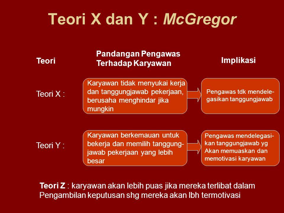 Teori X dan Y : McGregor Teori Pandangan Pengawas Terhadap Karyawan Implikasi Karyawan tidak menyukai kerja dan tanggungjawab pekerjaan, berusaha menghindar jika mungkin Karyawan berkemauan untuk bekerja dan memilih tanggung- jawab pekerjaan yang lebih besar Pengawas tdk mendele- gasikan tanggungjawab Pengawas mendelegasi- kan tanggungjawab yg Akan memuaskan dan memotivasi karyawan Teori X : Teori Y : Teori Z : karyawan akan lebih puas jika mereka terlibat dalam Pengambilan keputusan shg mereka akan lbh termotivasi