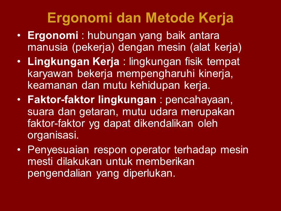 Ergonomi dan Metode Kerja Ergonomi : hubungan yang baik antara manusia (pekerja) dengan mesin (alat kerja) Lingkungan Kerja : lingkungan fisik tempat karyawan bekerja mempengharuhi kinerja, keamanan dan mutu kehidupan kerja.