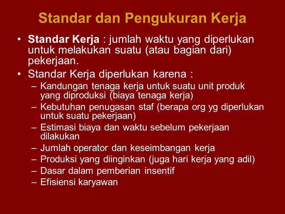 Standar dan Pengukuran Kerja Standar Kerja : jumlah waktu yang diperlukan untuk melakukan suatu (atau bagian dari) pekerjaan. Standar Kerja diperlukan