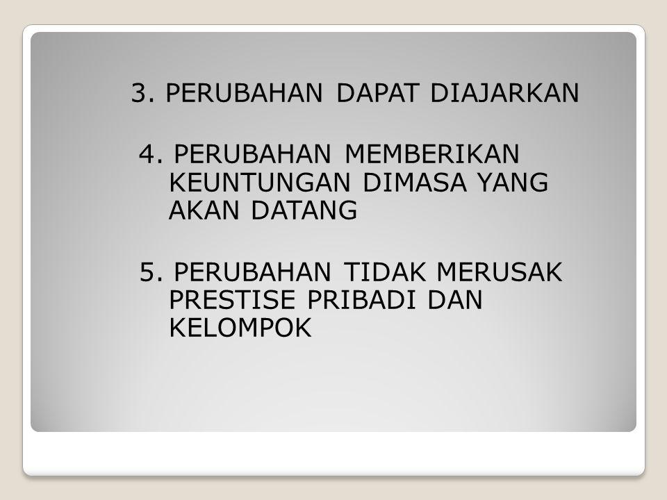 3.PERUBAHAN DAPAT DIAJARKAN 4. PERUBAHAN MEMBERIKAN KEUNTUNGAN DIMASA YANG AKAN DATANG 5.