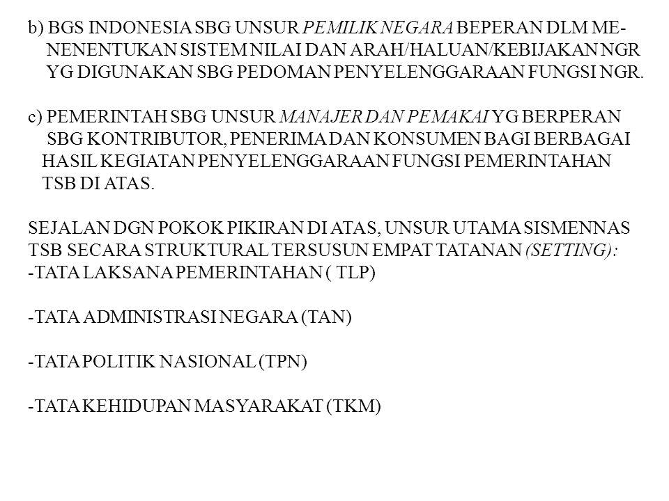 b) BGS INDONESIA SBG UNSUR PEMILIK NEGARA BEPERAN DLM ME- NENENTUKAN SISTEM NILAI DAN ARAH/HALUAN/KEBIJAKAN NGR YG DIGUNAKAN SBG PEDOMAN PENYELENGGARA