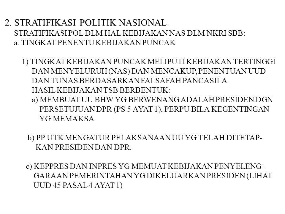 2. STRATIFIKASI POLITIK NASIONAL STRATIFIKASI POL DLM HAL KEBIJAKAN NAS DLM NKRI SBB: a. TINGKAT PENENTU KEBIJAKAN PUNCAK 1) TINGKAT KEBIJAKAN PUNCAK