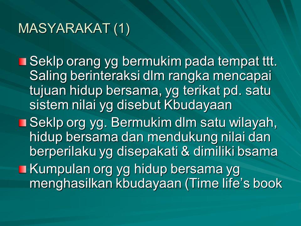 MASYARAKAT (1) Seklp orang yg bermukim pada tempat ttt.