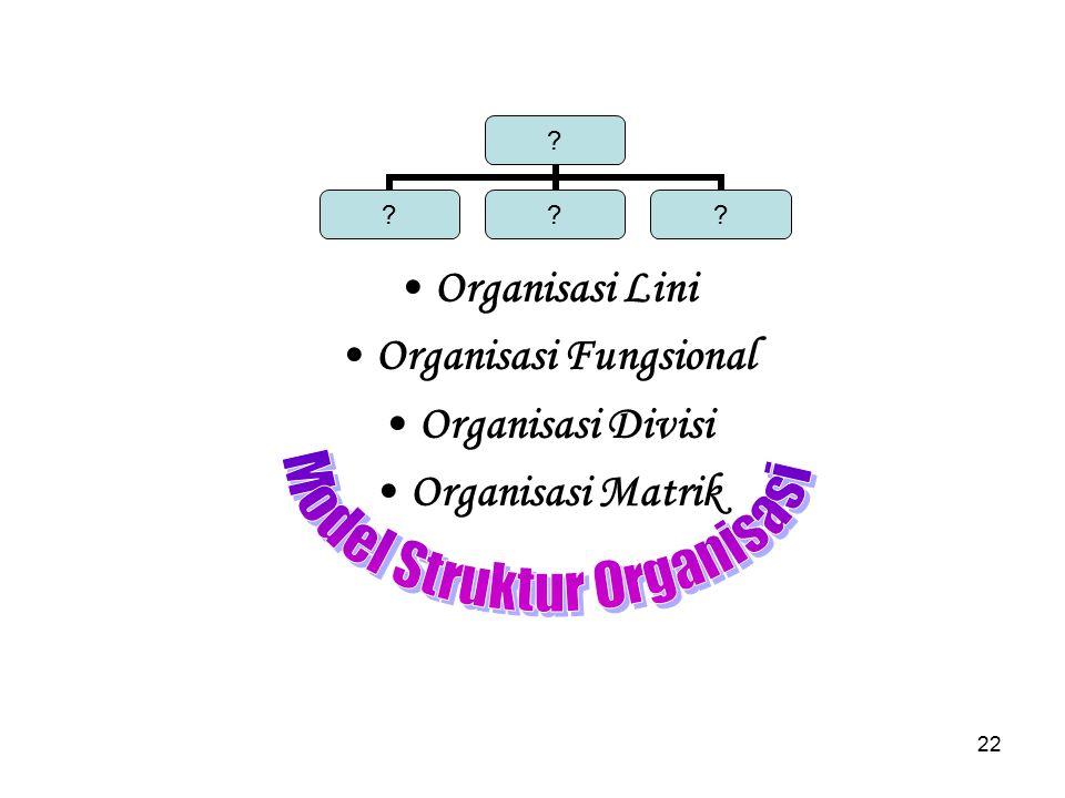 22 Organisasi Lini Organisasi Fungsional Organisasi Divisi Organisasi Matrik ? ???