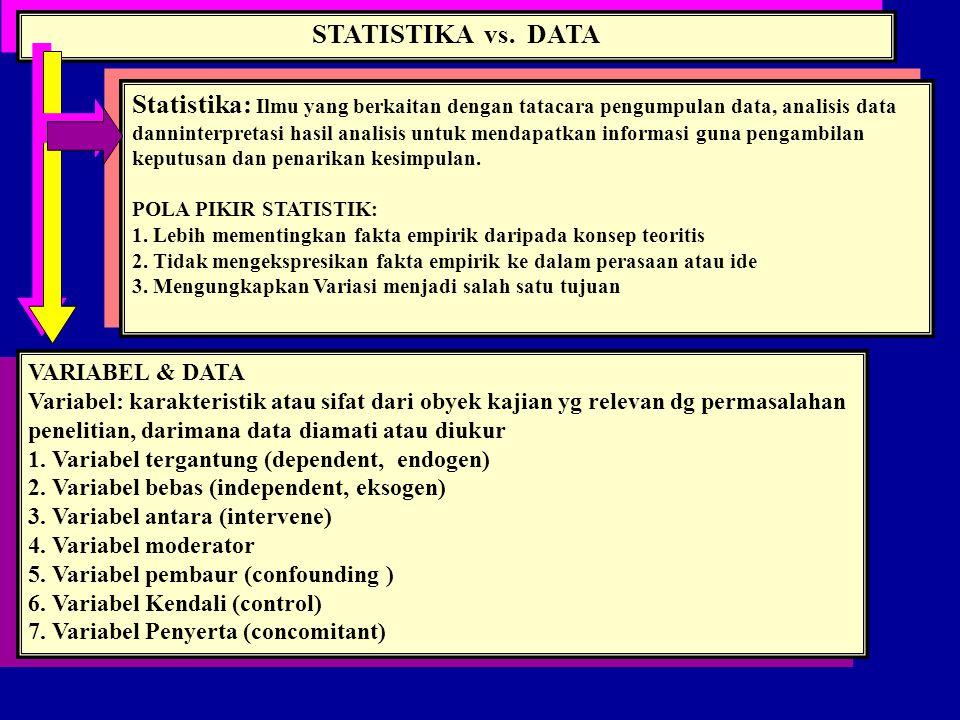 THE STATISTICS Konsep ttg STATISTICS seringkali menakut-nakuti banyak orang, ANDA jangan takut, gunakan saja sesuI DG KEBUTUHAN anda STATISTICS : Salah satu cara untuk: 1.