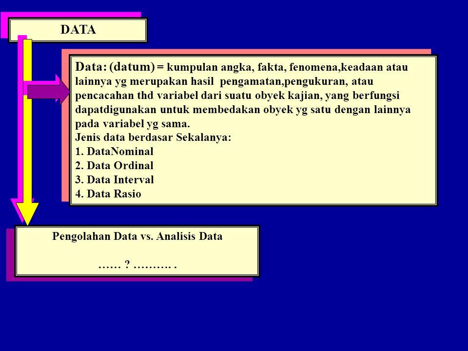 STATISTIKA vs. DATA Statistika: Ilmu yang berkaitan dengan tatacara pengumpulan data, analisis data danninterpretasi hasil analisis untuk mendapatkan