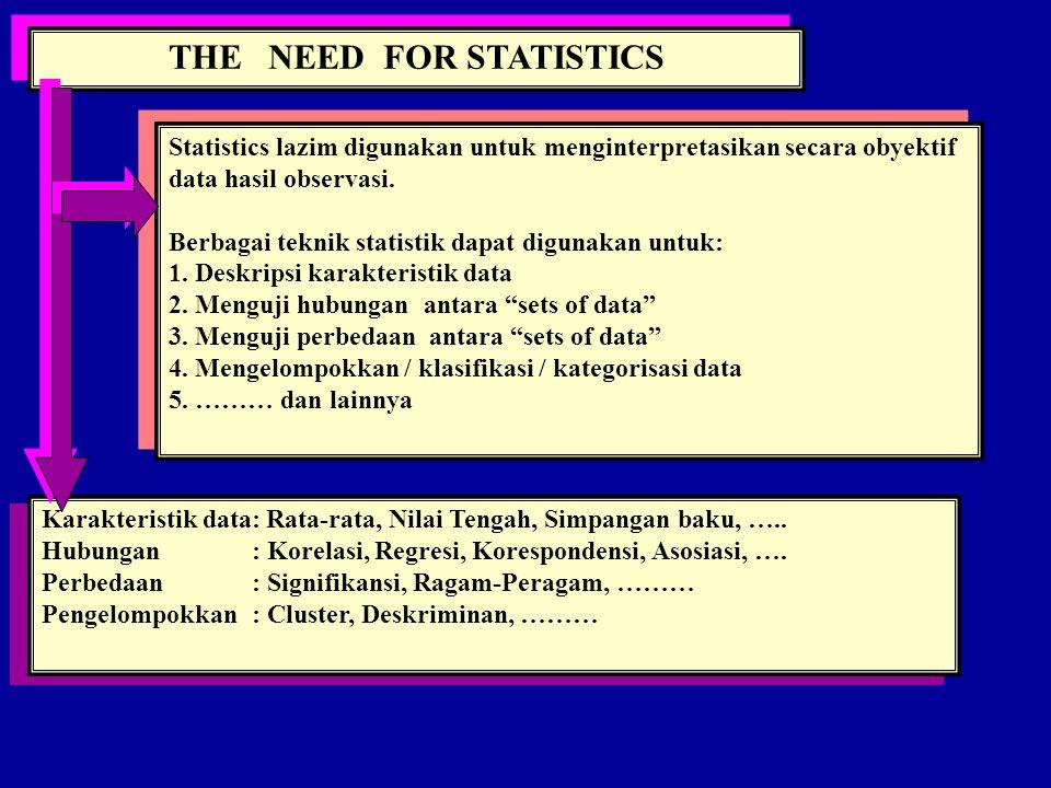 DATA Data: (datum) = kumpulan angka, fakta, fenomena,keadaan atau lainnya yg merupakan hasil pengamatan,pengukuran, atau pencacahan thd variabel dari