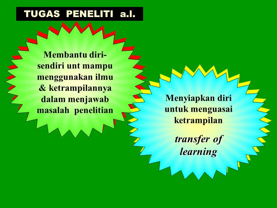 TUGAS PENELITI a.l. Mendidik dan membantu unt membelajarkan dirinya sendiri Menyiapkan diri agar dpt memecahkan masalah yg dihadapi secara mandiri dg