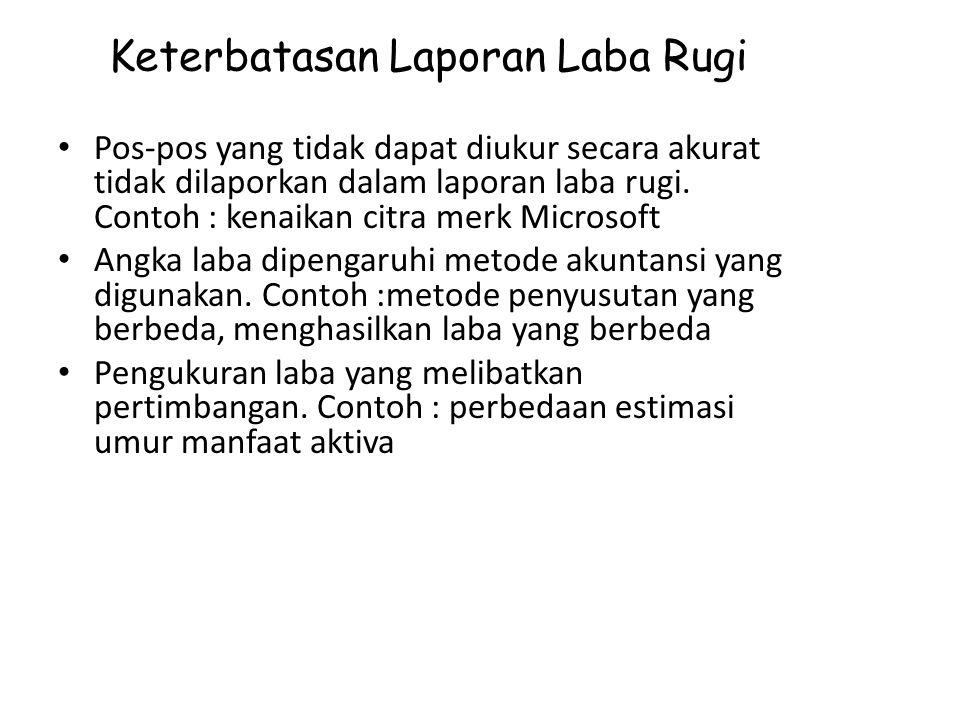 Keterbatasan Laporan Laba Rugi Pos-pos yang tidak dapat diukur secara akurat tidak dilaporkan dalam laporan laba rugi.