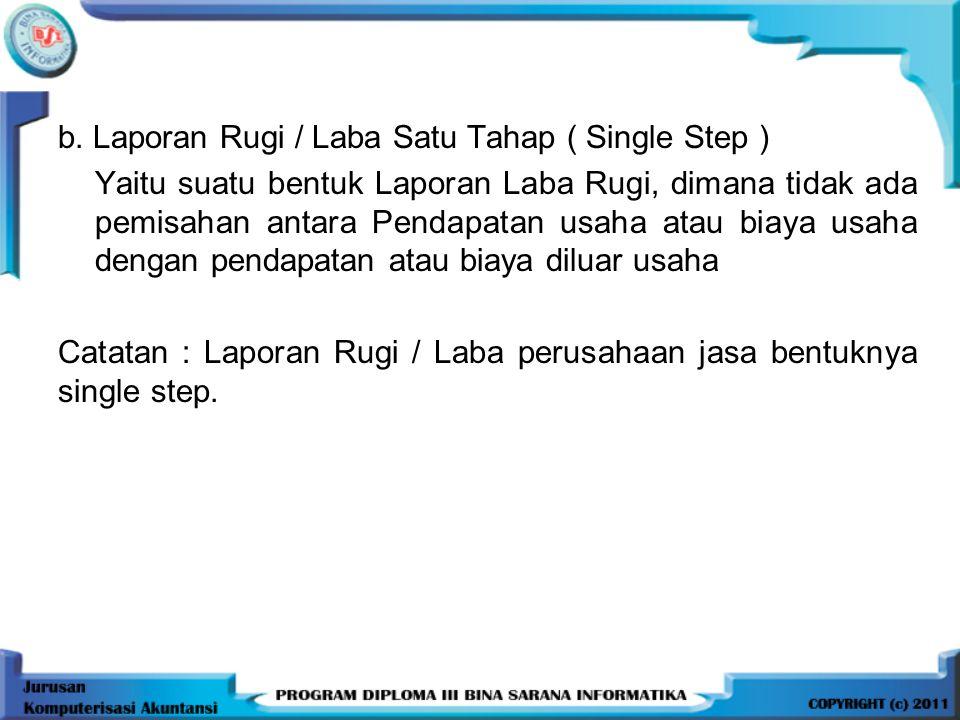 CV.Mikita Laporan Rugi Laba Per 31 Desember 200X Pendapatan usahaRp.