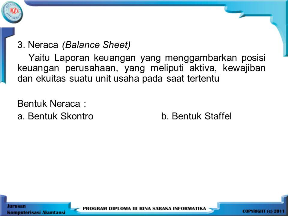 3.Laporan Keuangan yang berisi Harta, Utang dan Modal disebut : a.Laporan L/Rc.
