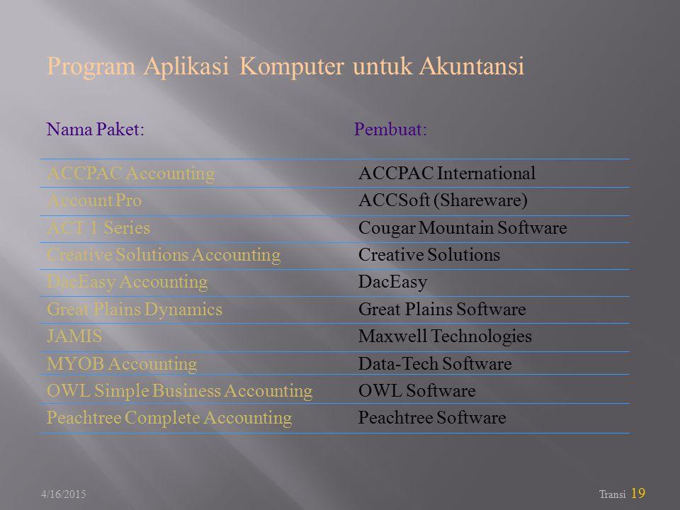 4/16/2015 Transi 19 Program Aplikasi Komputer untuk Akuntansi ACCPAC Accounting Account Pro ACT 1 Series Creative Solutions Accounting DacEasy Account