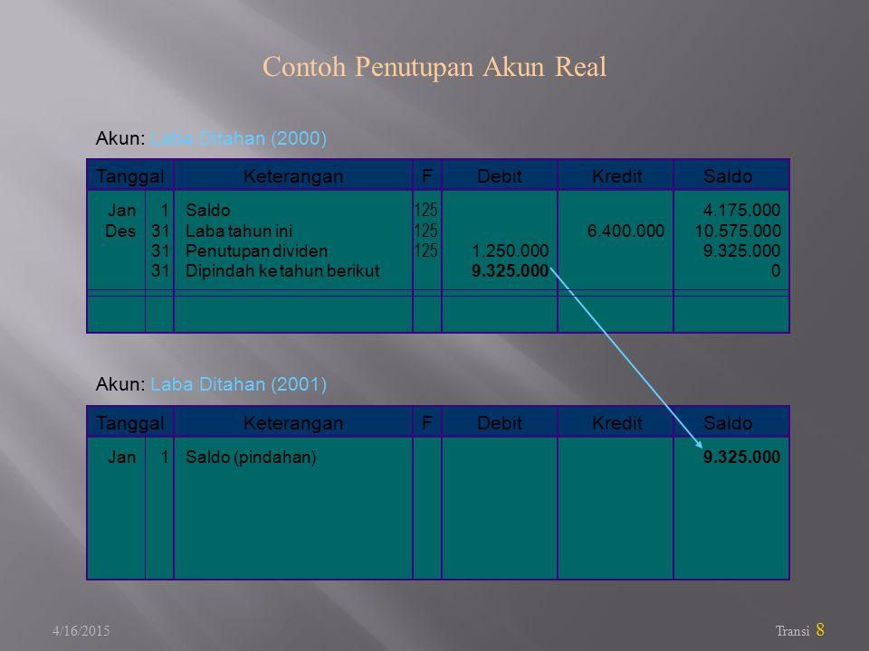 4/16/2015 Transi 8 Contoh Penutupan Akun Real TanggalFDebit KreditSaldoKeterangan Jan Des 4.175.000 10.575.000 9.325.000 0 6.400.000 1.250.000 9.325.0