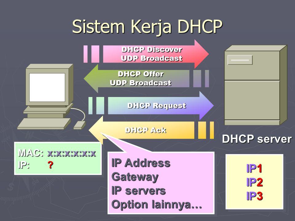 Sistem Kerja DHCP MAC: x:x:x:x:x:x IP: . MAC: x:x:x:x:x:x IP: .