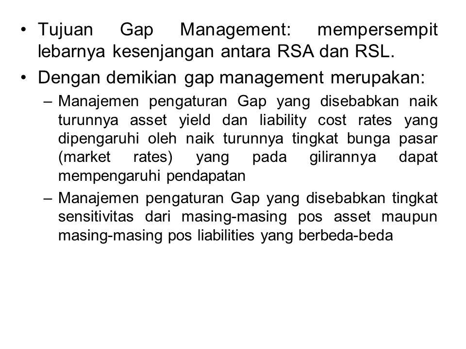Gap yang besar antara RSA dan RSL akan berdampak pada net interest margin.