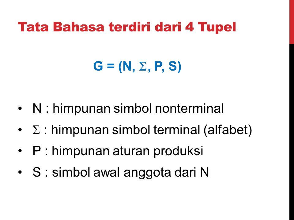 Tata Bahasa terdiri dari 4 Tupel G = (N, , P, S) N : himpunan simbol nonterminal  : himpunan simbol terminal (alfabet) P : himpunan aturan produksi