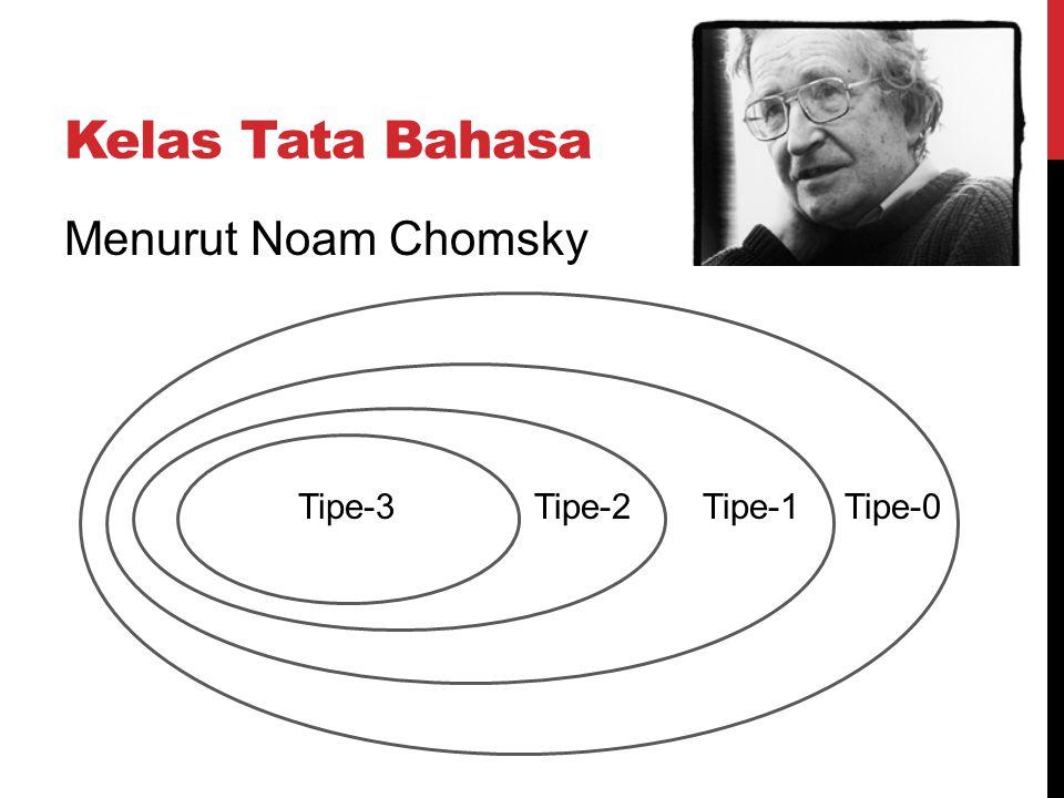 Kelas Tata Bahasa Menurut Noam Chomsky Tipe-0Tipe-1Tipe-2Tipe-3