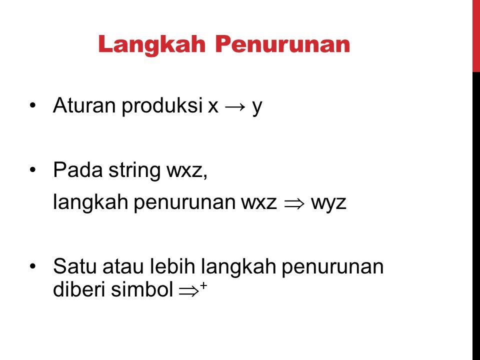 Langkah Penurunan Aturan produksi x → y Pada string wxz, langkah penurunan wxz  wyz Satu atau lebih langkah penurunan diberi simbol  +