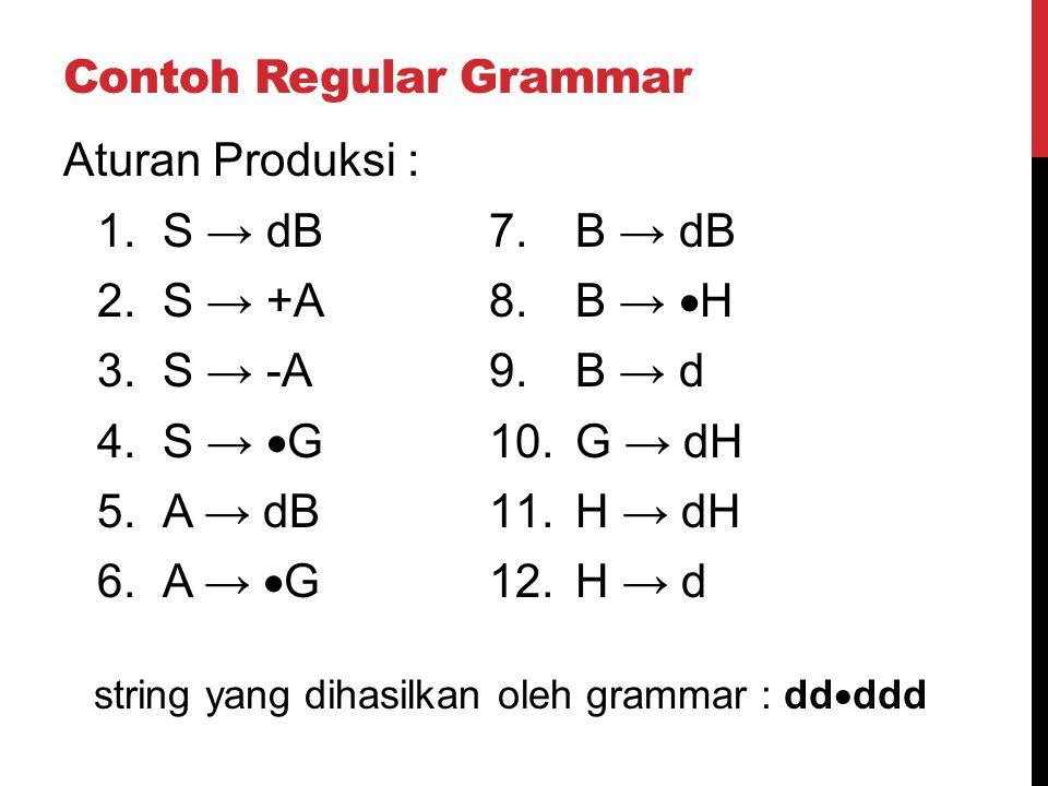 Contoh Regular Grammar Aturan Produksi : 1.S → dB 2.S → +A 3.S → -A 4.S →  G 5.A → dB 6.A →  G 7.B → dB 8.B →  H 9.B → d 10.G → dH 11.H → dH 12.H →