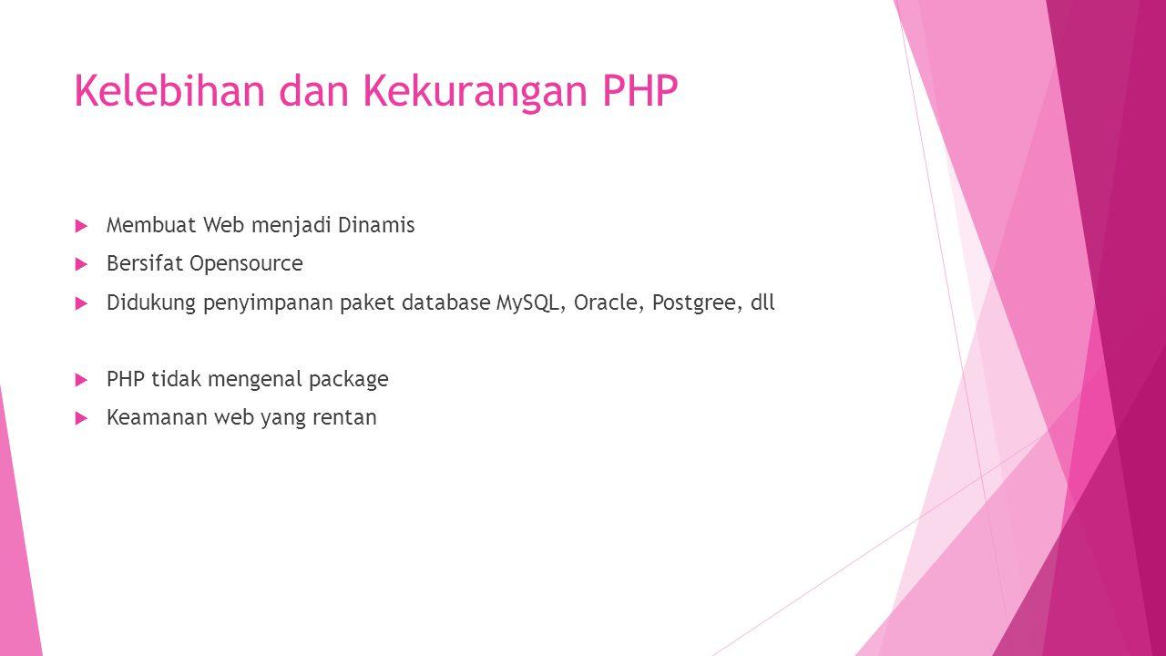 Kelebihan dan Kekurangan PHP  Membuat Web menjadi Dinamis  Bersifat Opensource  Didukung penyimpanan paket database MySQL, Oracle, Postgree, dll 