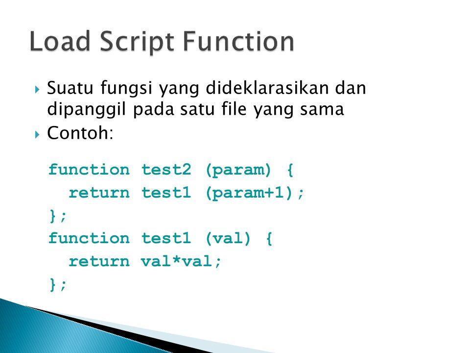  Suatu fungsi yang dideklarasikan dan dipanggil pada satu file yang sama  Contoh: