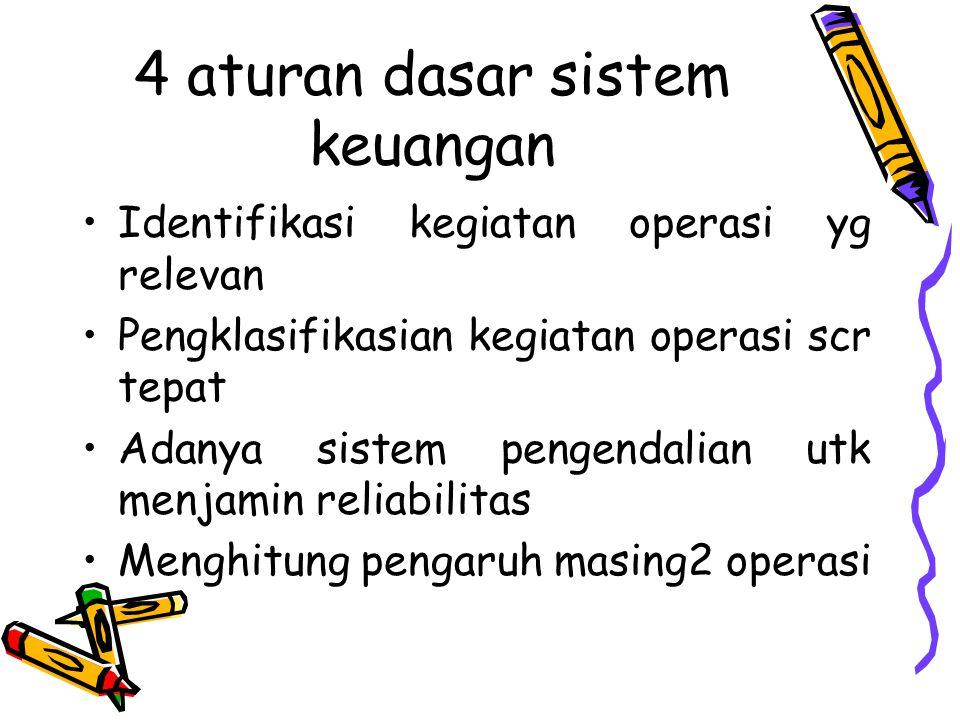4 aturan dasar sistem keuangan Identifikasi kegiatan operasi yg relevan Pengklasifikasian kegiatan operasi scr tepat Adanya sistem pengendalian utk me