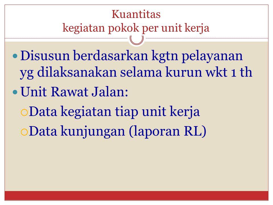 Kuantitas kegiatan pokok per unit kerja Disusun berdasarkan kgtn pelayanan yg dilaksanakan selama kurun wkt 1 th Unit Rawat Jalan:  Data kegiatan tia