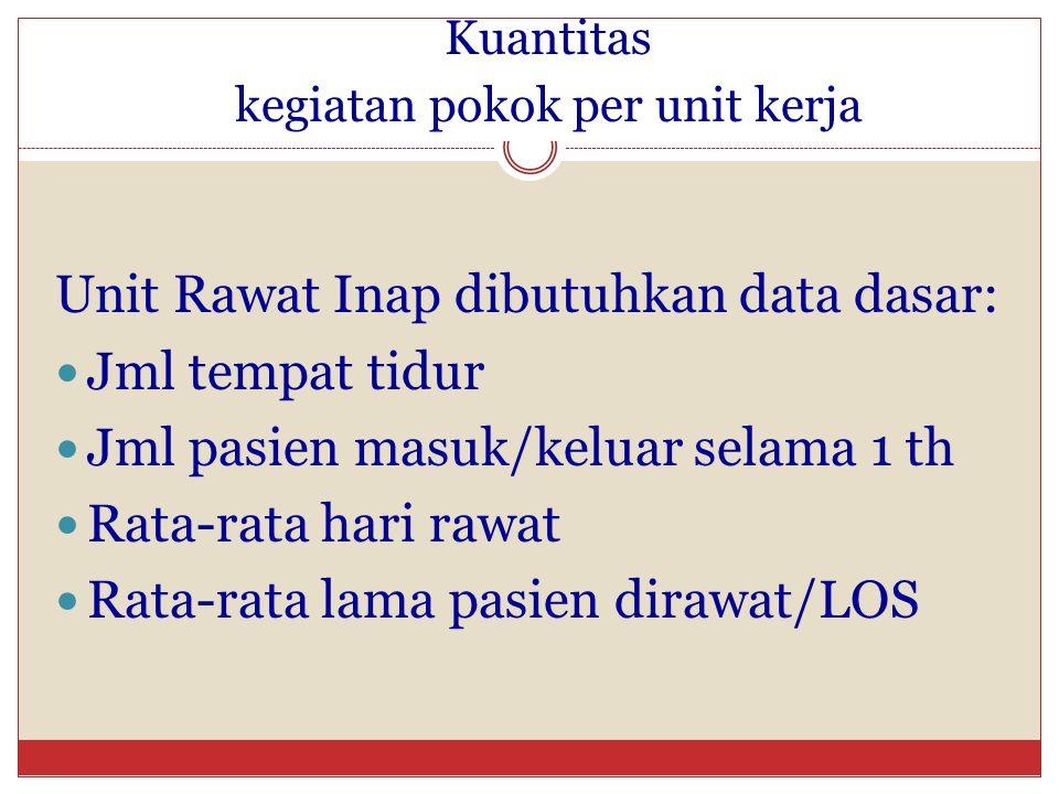 Kuantitas kegiatan pokok per unit kerja Unit Rawat Inap dibutuhkan data dasar: Jml tempat tidur Jml pasien masuk/keluar selama 1 th Rata-rata hari raw