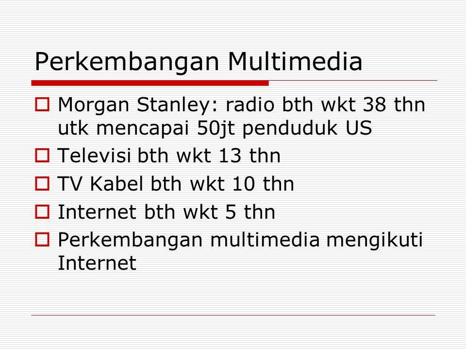 Perkembangan Multimedia  Morgan Stanley: radio bth wkt 38 thn utk mencapai 50jt penduduk US  Televisi bth wkt 13 thn  TV Kabel bth wkt 10 thn  Int