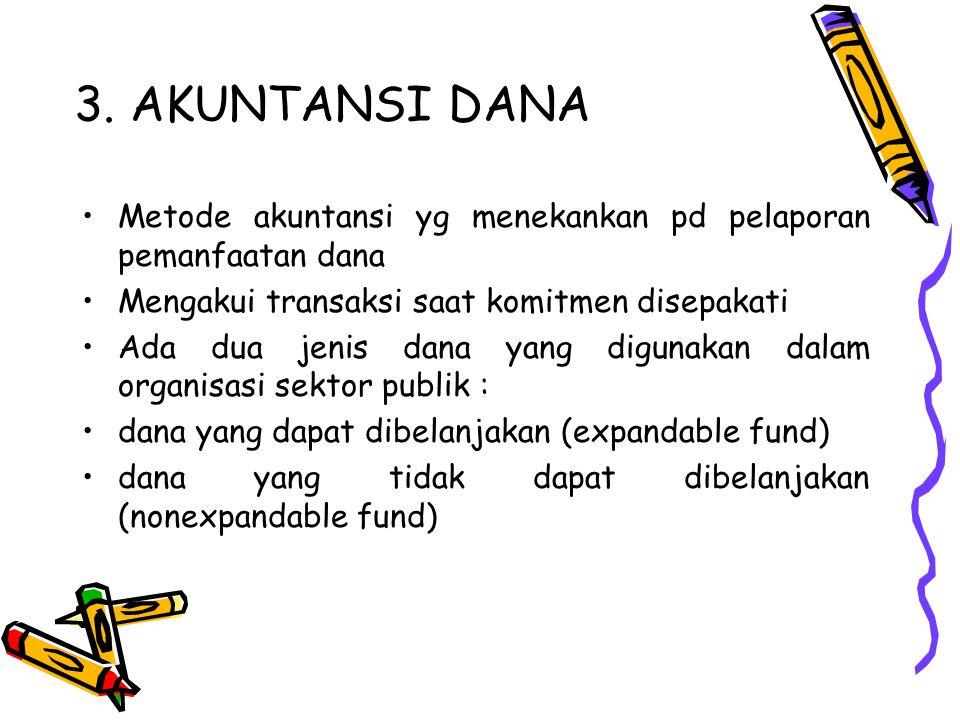 3. AKUNTANSI DANA Metode akuntansi yg menekankan pd pelaporan pemanfaatan dana Mengakui transaksi saat komitmen disepakati Ada dua jenis dana yang dig