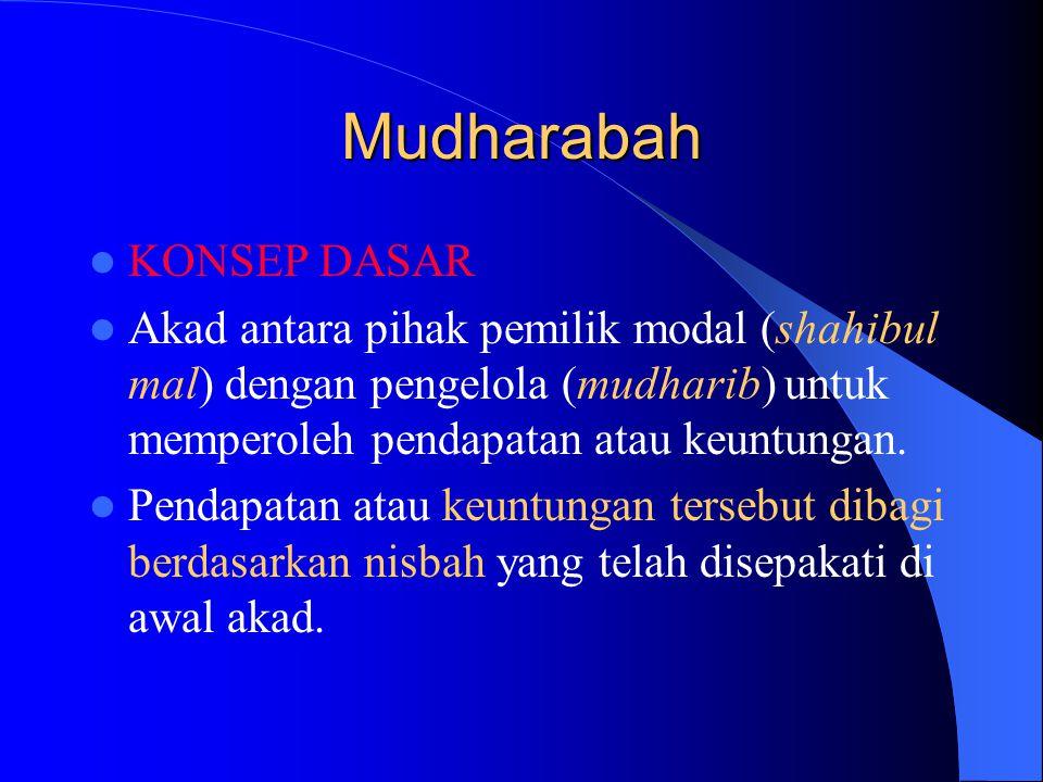 Mudharabah KONSEP DASAR Akad antara pihak pemilik modal (shahibul mal) dengan pengelola (mudharib) untuk memperoleh pendapatan atau keuntungan. Pendap