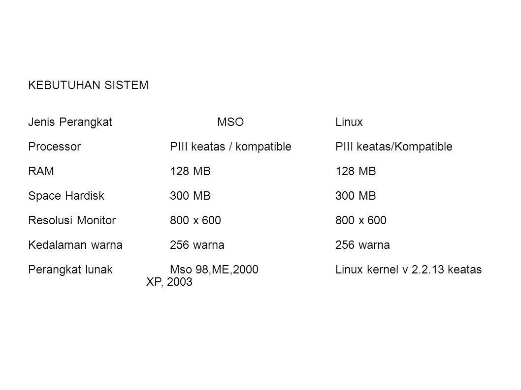 KEBUTUHAN SISTEM Jenis PerangkatMSOLinux ProcessorPIII keatas / kompatiblePIII keatas/Kompatible RAM128 MB128 MB Space Hardisk300 MB300 MB Resolusi Mo