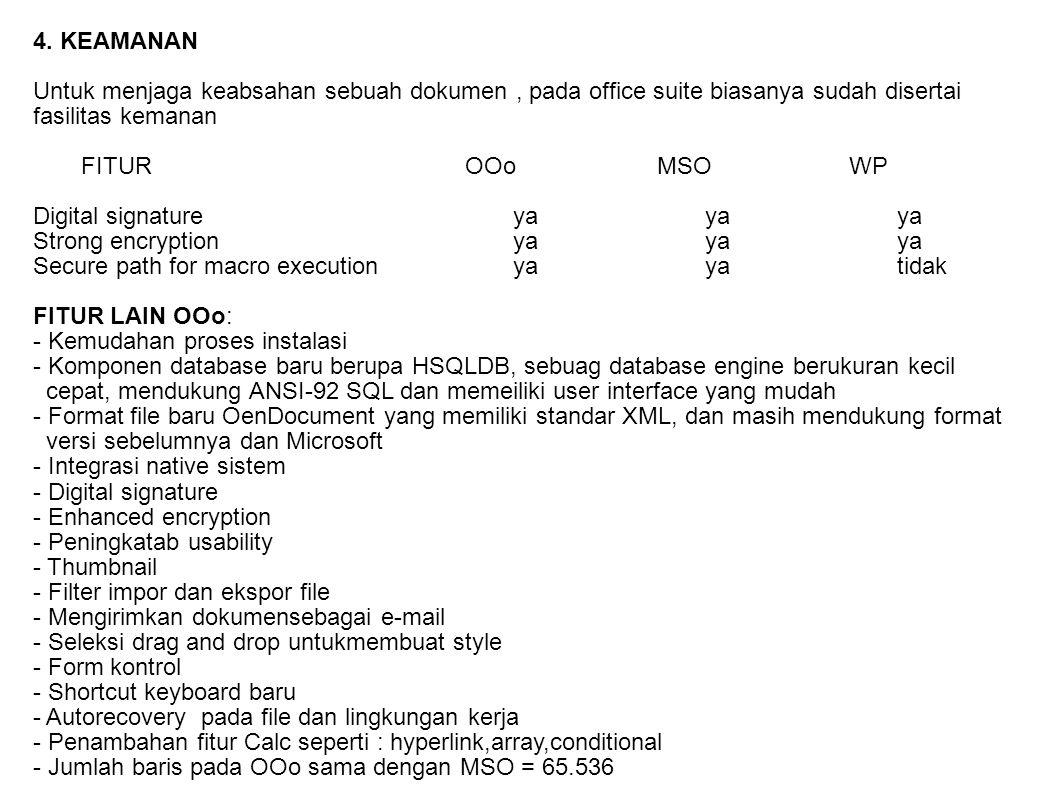 4. KEAMANAN Untuk menjaga keabsahan sebuah dokumen, pada office suite biasanya sudah disertai fasilitas kemanan FITUROOoMSOWP Digital signatureyayaya